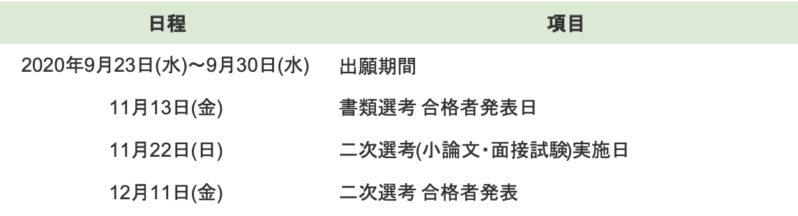 発表 日 合格 早稲田