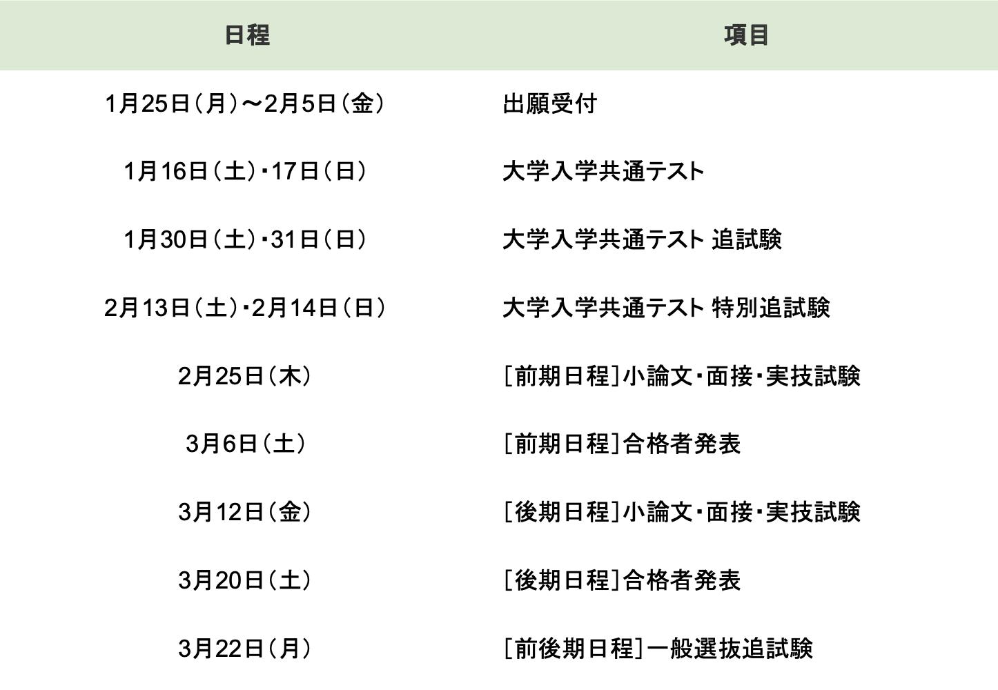 入試 大学 日程 公立 国